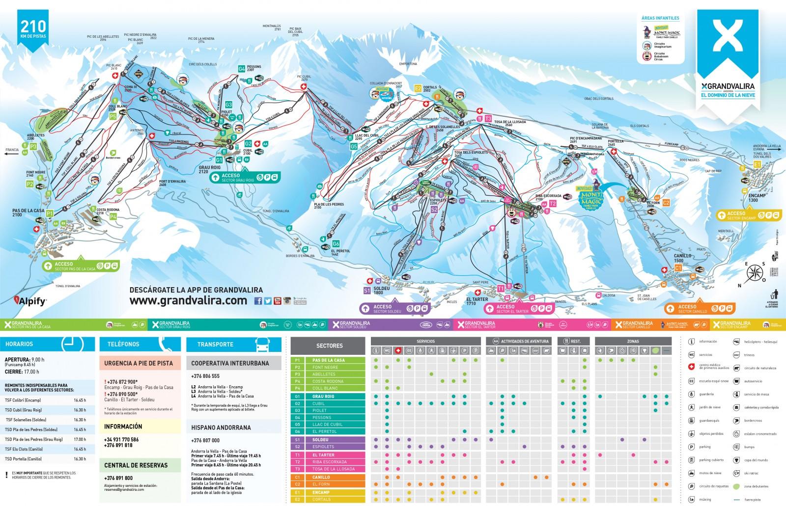 estado pistas ski andorra: